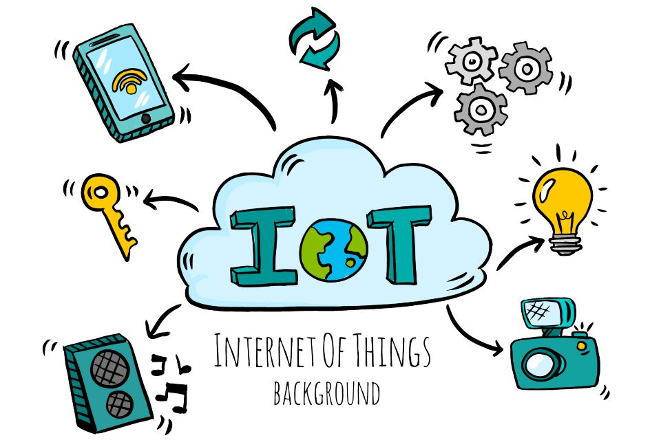The Internet of Things is IoT